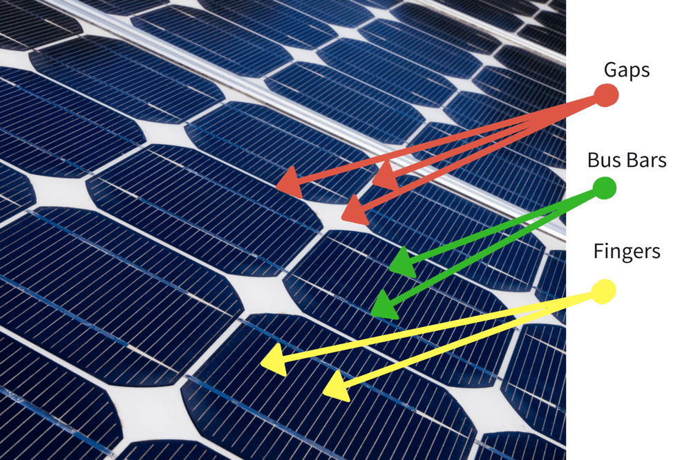 Why Do Photovoltaic Panels Have Grid Lines