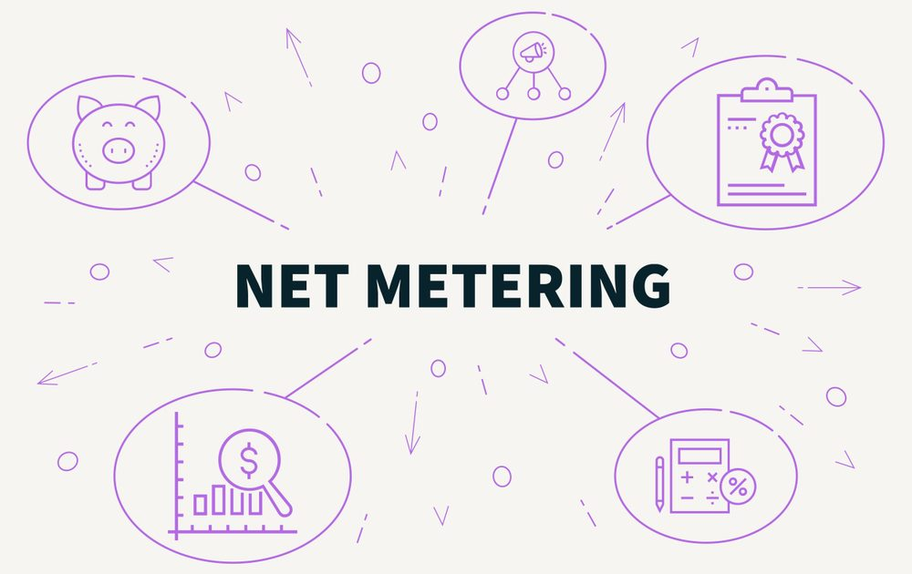 Net metering is an important concept for homeowners considering solar systems.